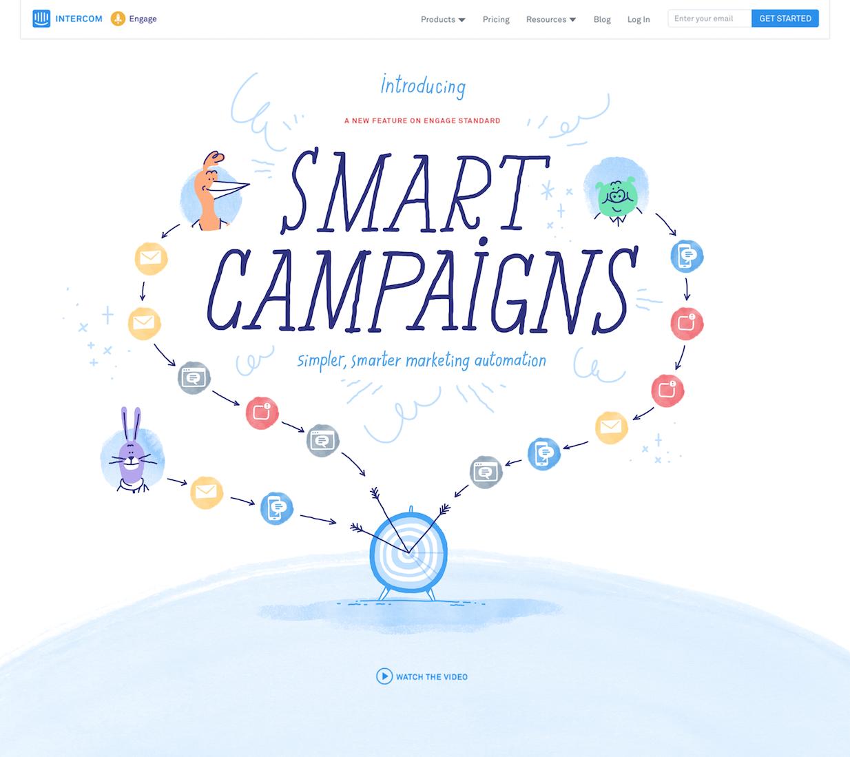 smart_campaigns